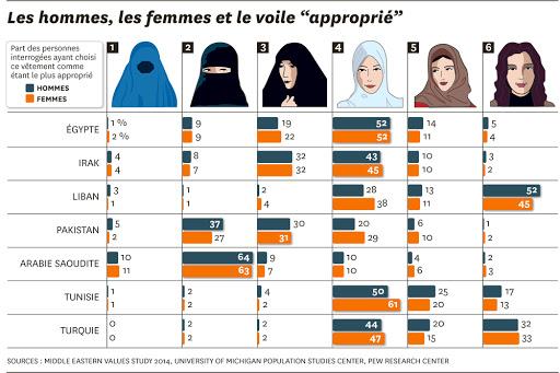 イスラム女性_服装_画像